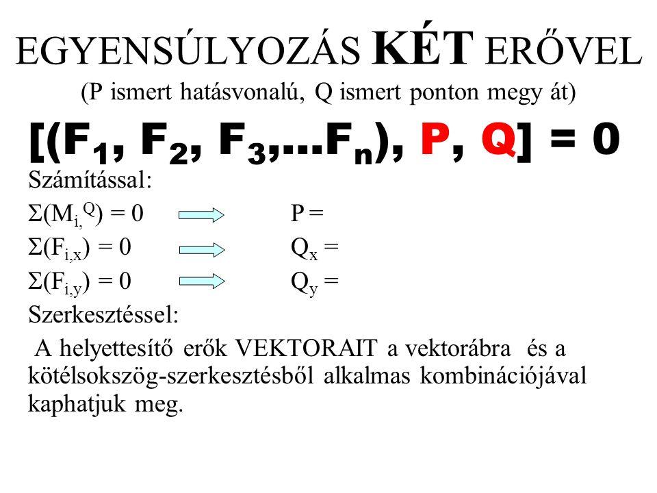 [(F1, F2, F3,...Fn), P, Q] = 0 Számítással: